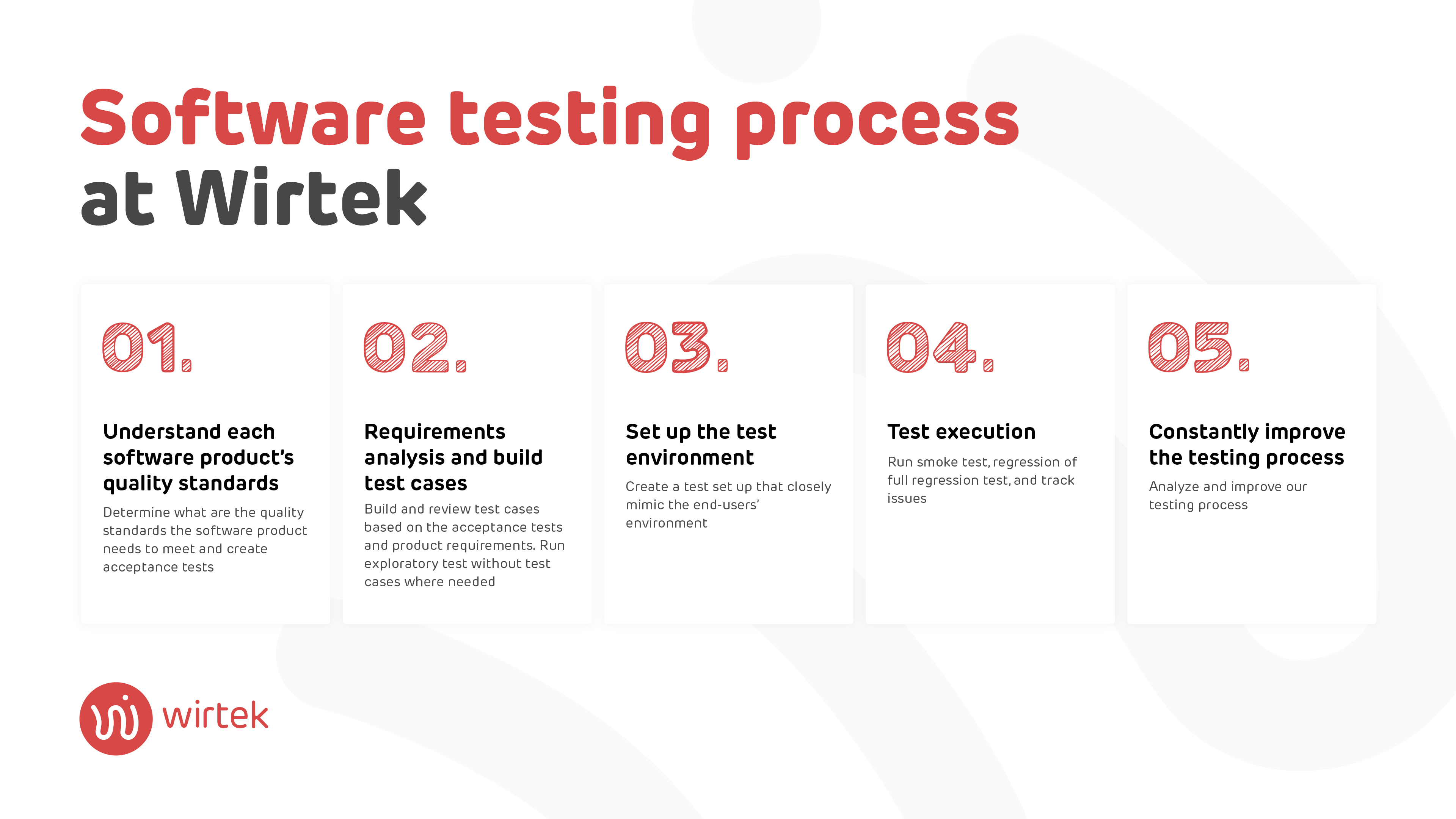 software-testing-process-wirtek